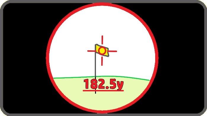 レーザー計測器